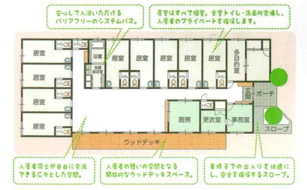 施設内MAP共有スペースを囲むように居室が並んでいます。